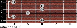 A#min7(add13) for guitar on frets 6, 4, 5, 6, 6, 4