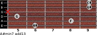 A#min7(add13) for guitar on frets 6, 8, 5, x, 9, 9