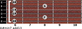 A#min7(add13) for guitar on frets 6, 8, 6, 6, 8, 6