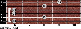 A#min7(add13) for guitar on frets 6, 8, 6, 6, 8, 9