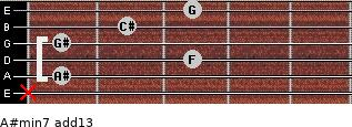 A#min7(add13) for guitar on frets x, 1, 3, 1, 2, 3