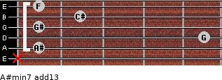 A#min7(add13) for guitar on frets x, 1, 5, 1, 2, 1