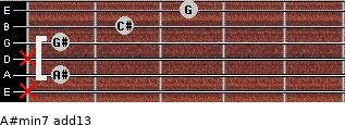 A#min7(add13) for guitar on frets x, 1, x, 1, 2, 3