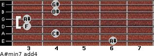 A#min7(add4) for guitar on frets 6, 4, 3, 3, 4, 4