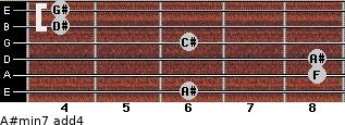 A#min7(add4) for guitar on frets 6, 8, 8, 6, 4, 4