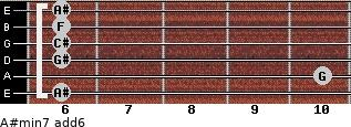 A#min7(add6) for guitar on frets 6, 10, 6, 6, 6, 6