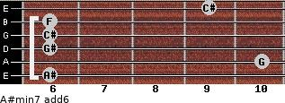 A#min7(add6) for guitar on frets 6, 10, 6, 6, 6, 9