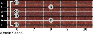 A#min7(add6) for guitar on frets 6, 8, 6, 6, 8, 6