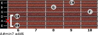 A#min7(add6) for guitar on frets 6, x, 6, 10, 8, 9