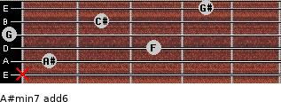 A#min7(add6) for guitar on frets x, 1, 3, 0, 2, 4