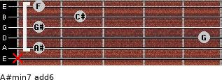 A#min7(add6) for guitar on frets x, 1, 5, 1, 2, 1