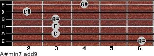 A#min7(add9) for guitar on frets 6, 3, 3, 3, 2, 4