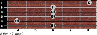 A#min7(add9) for guitar on frets 6, 4, 6, 6, 6, 8