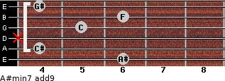 A#min7(add9) for guitar on frets 6, 4, x, 5, 6, 4