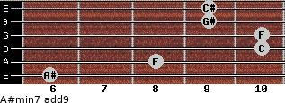 A#min7(add9) for guitar on frets 6, 8, 10, 10, 9, 9