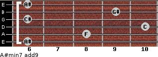 A#min7(add9) for guitar on frets 6, 8, 10, 6, 9, 6
