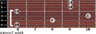 A#min7(add9) for guitar on frets 6, 8, 10, 6, 9, 9