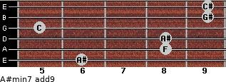 A#min7(add9) for guitar on frets 6, 8, 8, 5, 9, 9