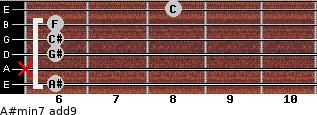 A#min7(add9) for guitar on frets 6, x, 6, 6, 6, 8