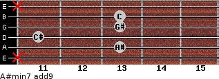 A#min7(add9) for guitar on frets x, 13, 11, 13, 13, x