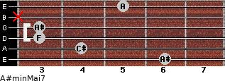 A#min(Maj7) for guitar on frets 6, 4, 3, 3, x, 5