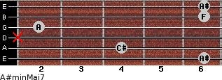 A#min(Maj7) for guitar on frets 6, 4, x, 2, 6, 6