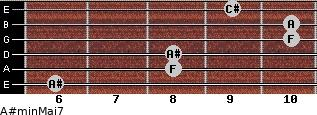 A#min(Maj7) for guitar on frets 6, 8, 8, 10, 10, 9