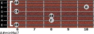 A#min(Maj7) for guitar on frets 6, 8, 8, 6, 10, 6