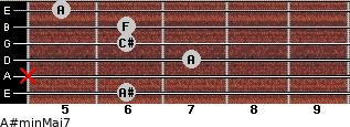 A#min(Maj7) for guitar on frets 6, x, 7, 6, 6, 5