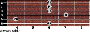 A#min(add7) for guitar on frets 6, 4, 7, 6, 6, 6