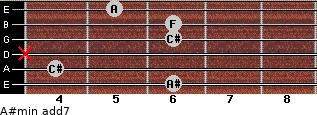 A#min(add7) for guitar on frets 6, 4, x, 6, 6, 5