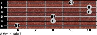 A#min(add7) for guitar on frets 6, 8, 8, 10, 10, 9