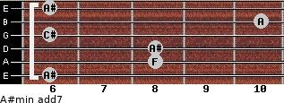 A#min(add7) for guitar on frets 6, 8, 8, 6, 10, 6