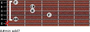 A#min(add7) for guitar on frets x, 1, 3, 2, 2, 1