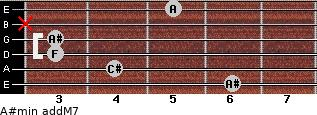A#min(addM7) for guitar on frets 6, 4, 3, 3, x, 5