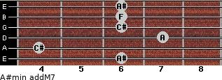 A#min(addM7) for guitar on frets 6, 4, 7, 6, 6, 6