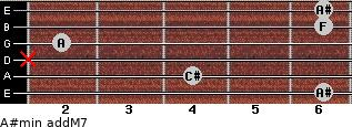 A#min(addM7) for guitar on frets 6, 4, x, 2, 6, 6