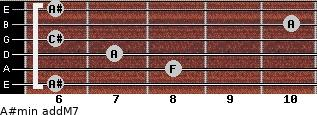A#min(addM7) for guitar on frets 6, 8, 7, 6, 10, 6