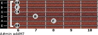A#min(addM7) for guitar on frets 6, 8, 7, 6, 6, 6