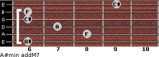 A#min(addM7) for guitar on frets 6, 8, 7, 6, 6, 9