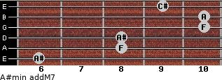 A#min(addM7) for guitar on frets 6, 8, 8, 10, 10, 9