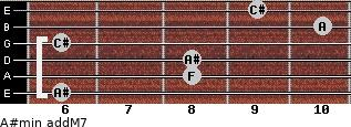 A#min(addM7) for guitar on frets 6, 8, 8, 6, 10, 9