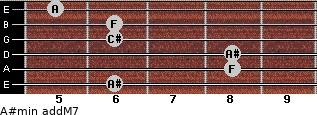 A#min(addM7) for guitar on frets 6, 8, 8, 6, 6, 5