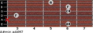 A#min(addM7) for guitar on frets 6, x, 3, 6, 6, 5