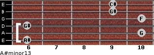 A#minor13 for guitar on frets 6, 10, 6, 10, 9, 9