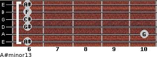 A#minor13 for guitar on frets 6, 10, 6, 6, 6, 6