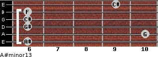 A#minor13 for guitar on frets 6, 10, 6, 6, 6, 9