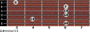A#minor13 for guitar on frets 6, 4, 6, 6, 6, 3