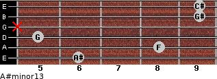 A#minor13 for guitar on frets 6, 8, 5, x, 9, 9