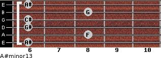 A#minor13 for guitar on frets 6, 8, 6, 6, 8, 6